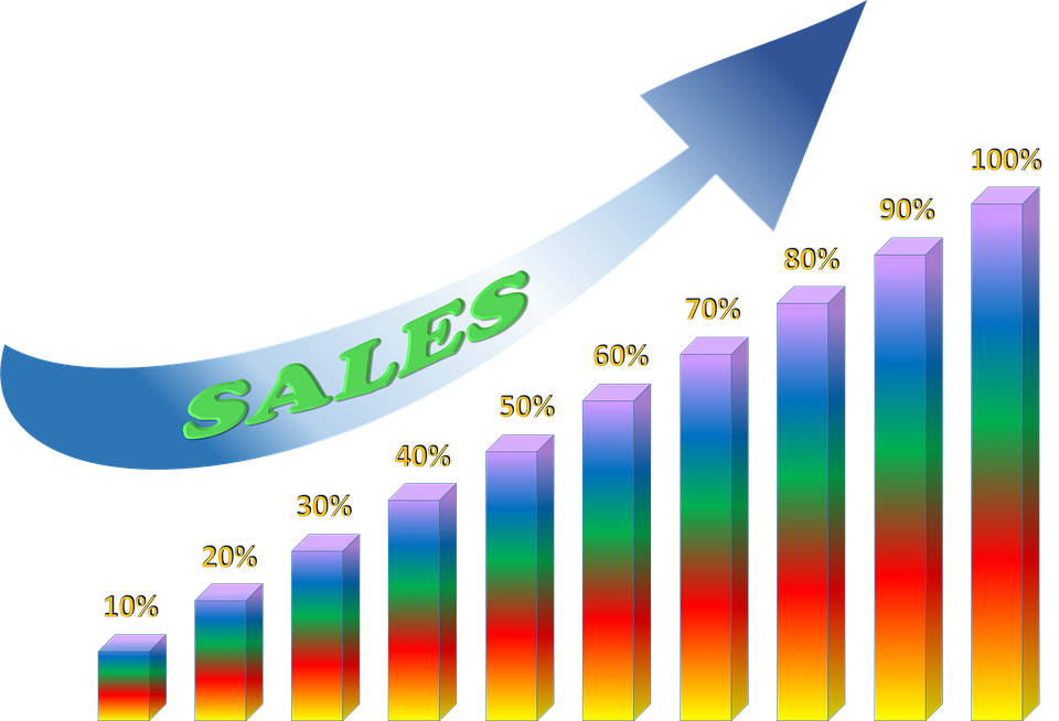 Increase Sales Without Lowering The Price